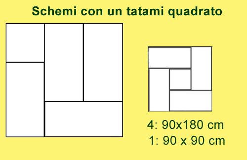 Dimensioni tatami termosifoni in ghisa scheda tecnica for Pavimento giapponese